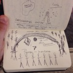 paola_harris-ET-encounter